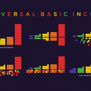 Universal basic income graph